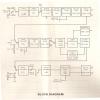 Illustration Booklet Block Diagram